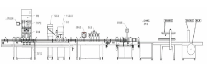 全自动润滑油灌装生产线-济南迅捷机油灌装机有限